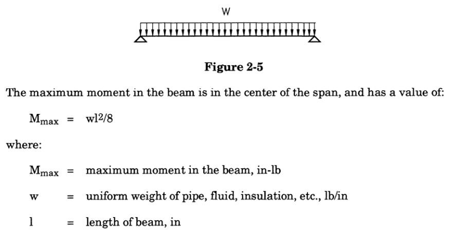 The maximum moment in the beam is in the center of the span by meena rezkallah for piping emgimeering services and piping design
