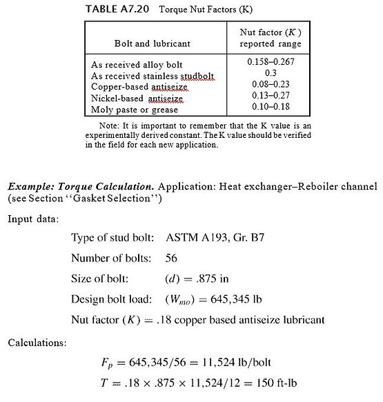 Flange Bolt Torque Calculator