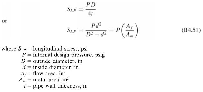 longitudinal stress developed in the pipe due to internal pressure