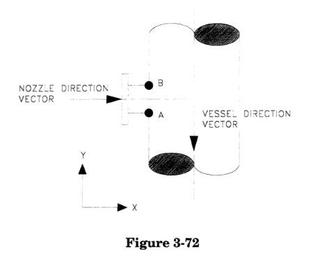 definition of the direction vectors of the vessel and the nozzle in caesar ii by meena rezkallah, p.eng., the best piping stress engineer & professional engineer in calgary alberta canada. pipe stress analysis services. Engineering Company.