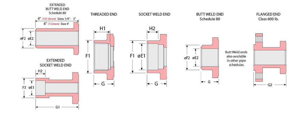Flange End Connection