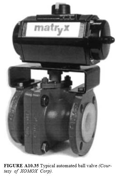 Typical automated ball valve