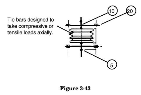 expansion joint tie rod modeling in caesar ii by meena rezkallah, p.eng., the best pipe stress engineer & professional engineer in calgary alberta canada. meenarezkallah.com littlepeng.com piping engineering services