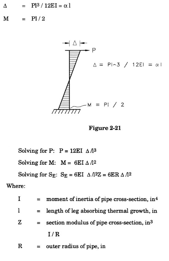 pipe stress distribution