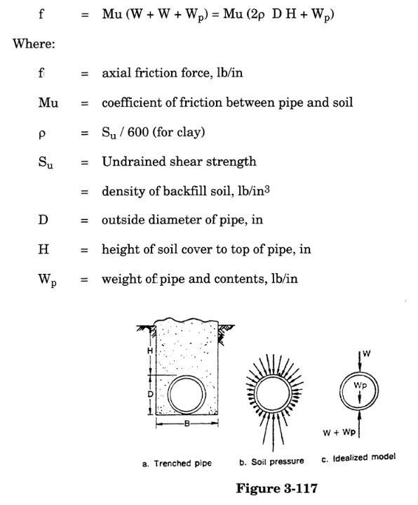 frictional force calculation in caesar ii by meena rezkallah, p.eng., the best piping stress engineer & professional engineer in calgary alberta canada. pipe stress analysis services. meena development ltd. Engineering Company