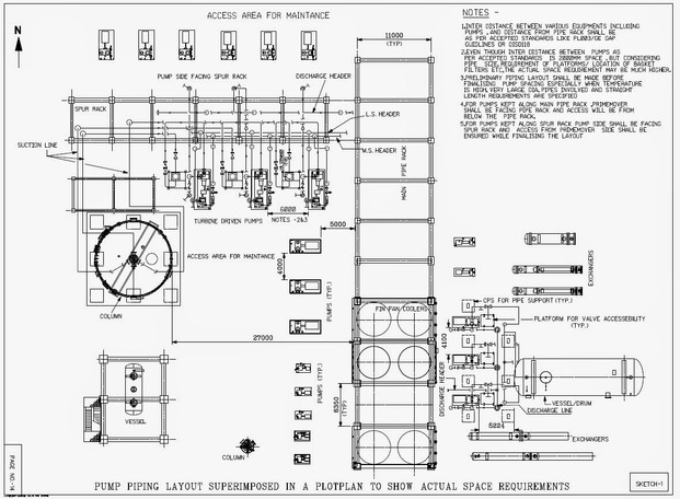 piping layout considerations | calgary, ab  little p.eng. for engineers training