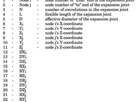 3.3.3 Use of the ERATE Program CAESAR II
