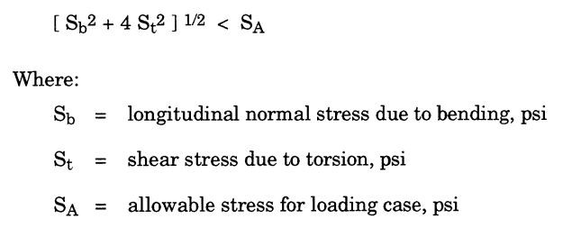 Maximum Stress Intensity criterion yields in piping as per asme b31.3