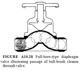 Full-bore-type diaphragm valve
