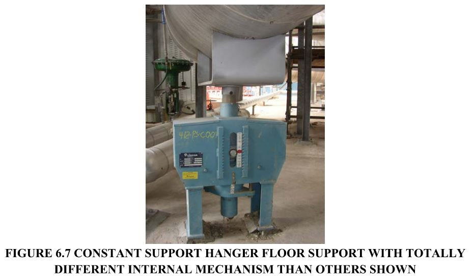 FIGURE 6.7 CONSTANT SUPPORT HANGER FLOOR SUPPORT WITH TOTALLY DIFFERENT INTERNAL MECHANISM THAN OTHERS SHOWN