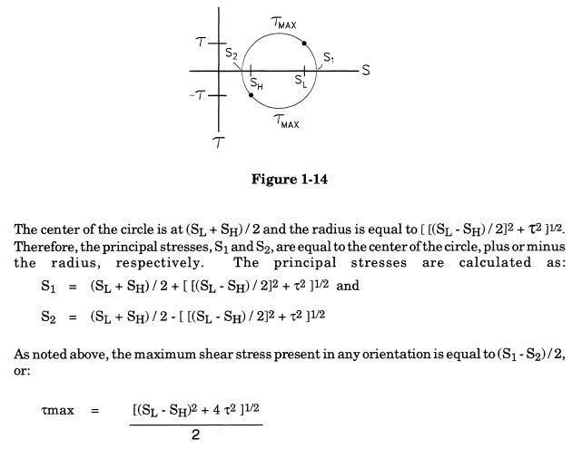 principal stress in piping stress calculation