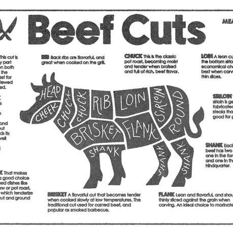 MEAT CUTS Series No.1