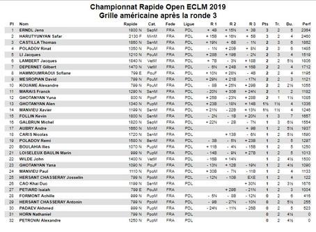 Affiche du Championnat rapide de l'ECLM