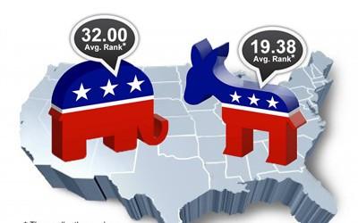Le Tasse Negli Stati Uniti