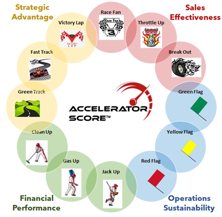Accelerator 12 Exercise Program - Narrow