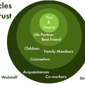 Circles of Trust