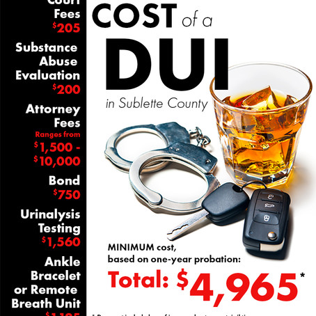A DUI costs what?!!!