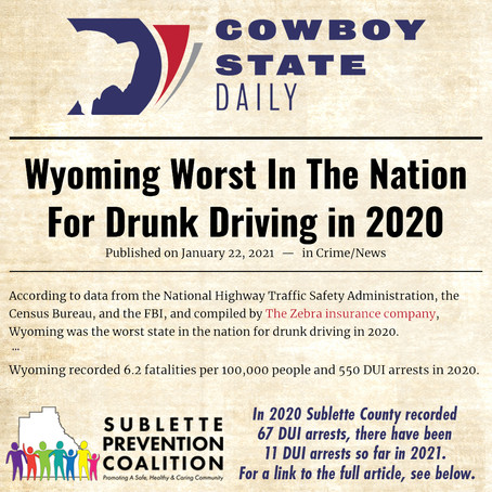 Wyoming ranks highest for Drunk Driving in 2020