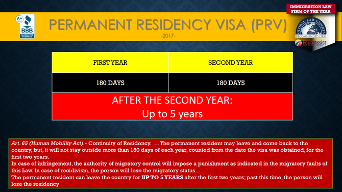 Permament Residency Visas Ecuador (2017) - Travel restrictions and fines