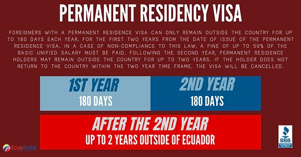 RESIDENCY VISA RESTRICTIONS ECUADOR.png
