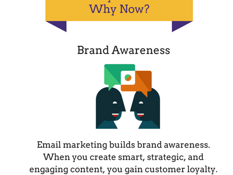 Why Email? Why Now? - Brand Awareness (Part 1)