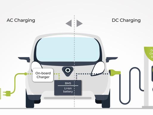ระบบประจุไฟฟ้าสำหรับยานยนต์ไฟฟ้า (Charging System for Electric Vehicles)
