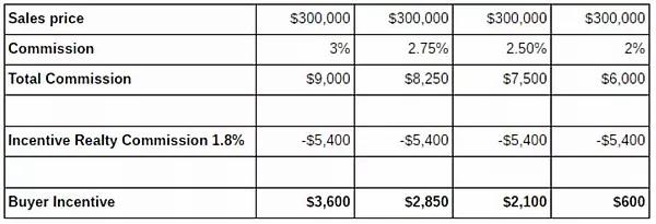 buyer grid sample_JPG.webp