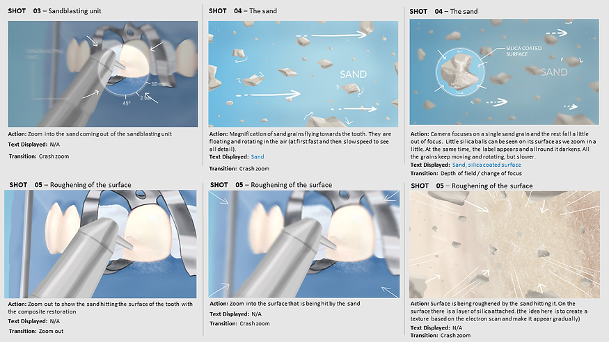 Dental-Animation-Storyboard-Example-Cris