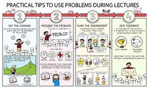 Infographic-Comic-Problems-During-Lectur