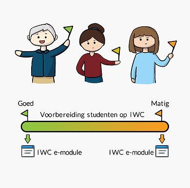 Learning-Analytics-EDT-UMCG-Illustration