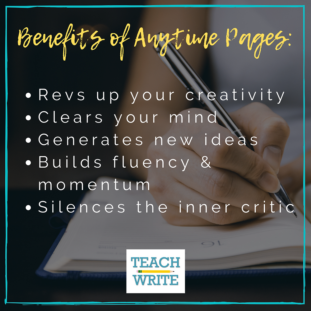 Image of the Benefits of Anytime Pages which includes revving up creativity, clearing the mind, generating new ideas, building fluency & momentum and silencing the inner critic.