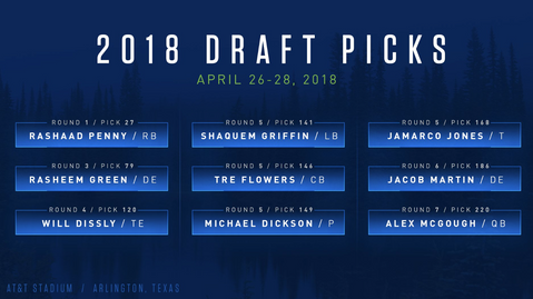 Evaluating the draft class, breaking down each selection