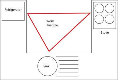 Work_triangle.jpg