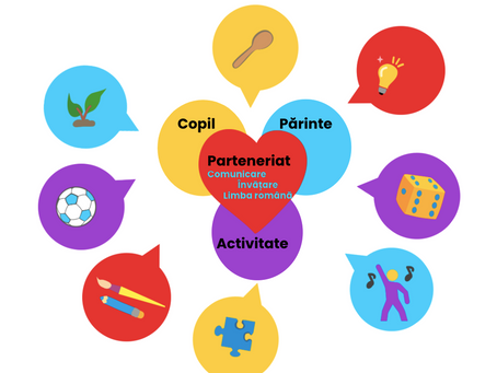 Parteneriatul părinte-copil pentru învățarea limbii materne