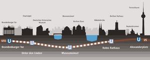 U5 Lückenschluss Berlin Mitte