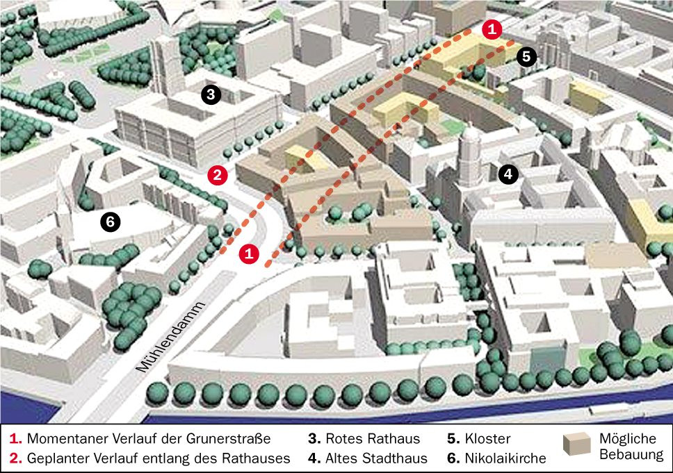 Molkenmarkt Berlin Mitte Streckenverlauf