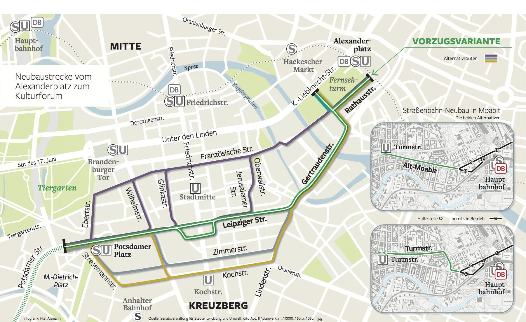 Regierungspräsidium Berlin