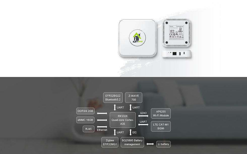 DSGW-210-Jeedom-Marketing-Page-V1_02.jpg