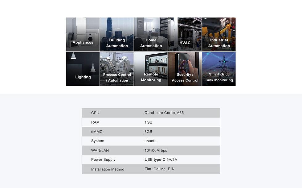 DSGW-210-AWS-IoT-Marketing-Page-V1_07.jpg