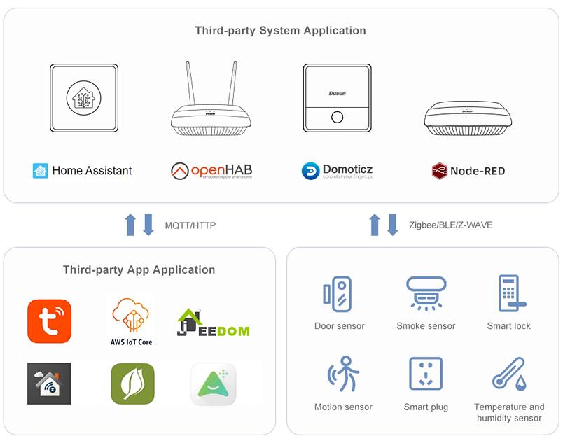 IoT_app_hub_1.png