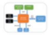 1-Hardware block diagram.png