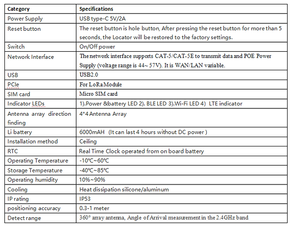 Technical Specification.png