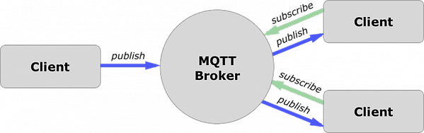 MQTT_Broker.png