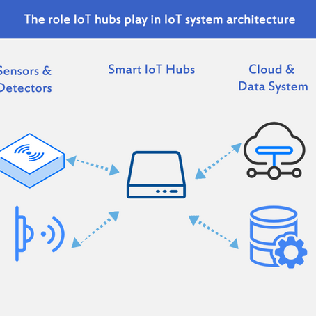 What's the role a smart IoT hub plays in the internet of things?
