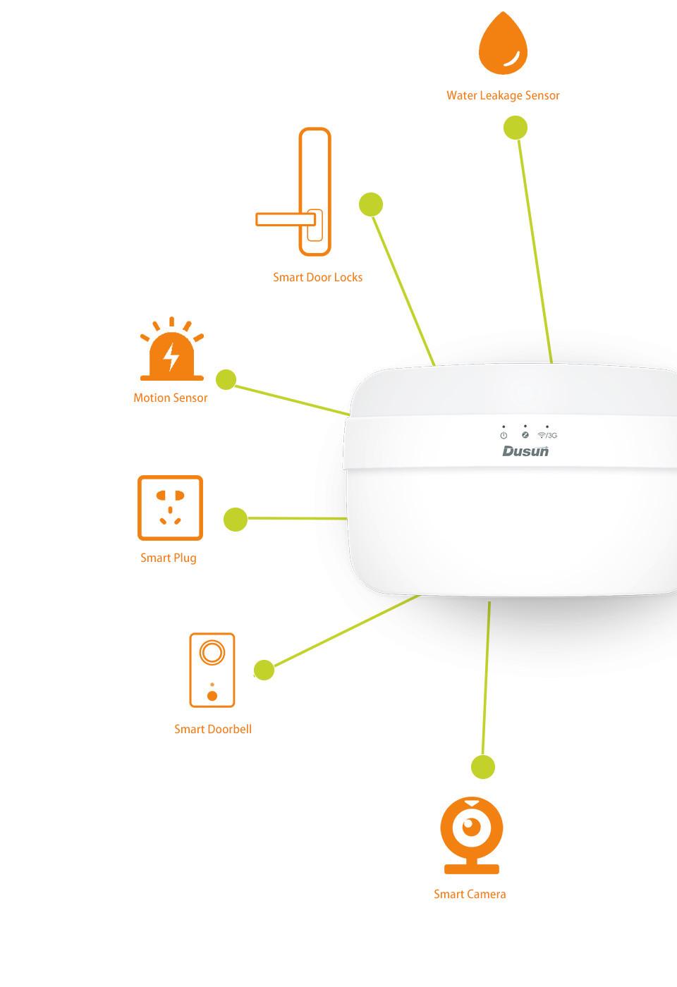 Z-Wave hub link up Z-Wave devices together