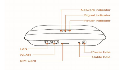 L-serial-hub-4.png