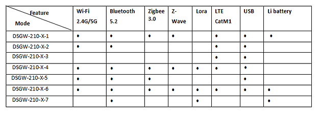 Model List01.png