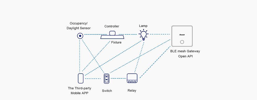 System-block-diagram.jpg
