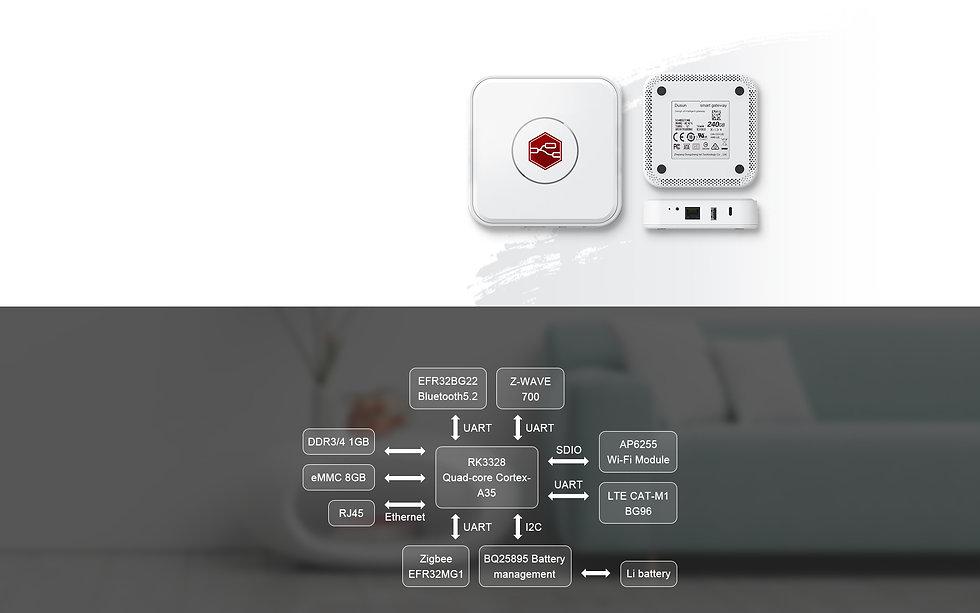 DSGW-210-Node-RED-Marketing-Page-V1_02.jpg