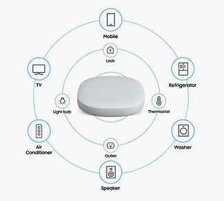 L Serial Hub_smart home.png